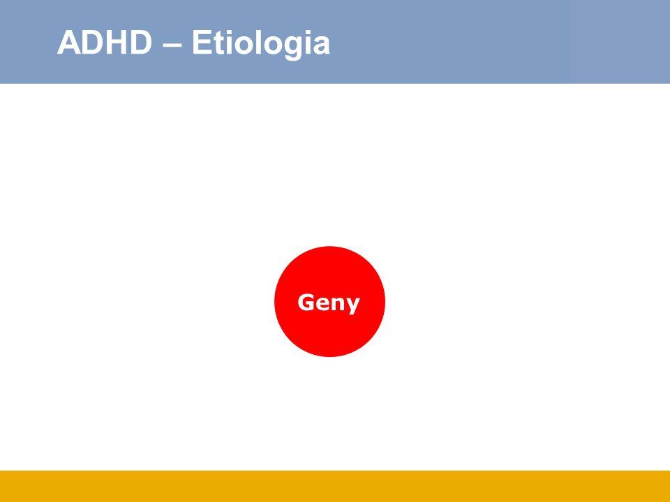 ADHD – Etiologia Geny