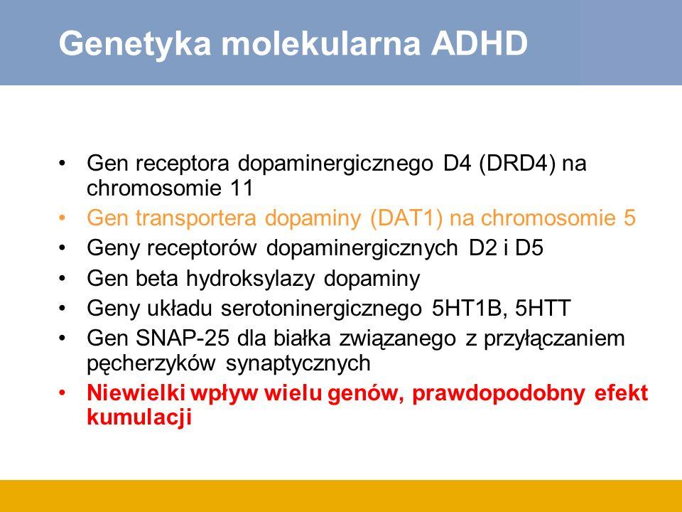 Genetyka molekularna ADHD Gen receptora dopaminergicznego D4 (DRD4) na chromosomie 11 Gen transportera dopaminy (DAT1) na chromosomie 5 Geny receptorów dopaminergicznych D2 i D5 Gen beta hydroksylazy dopaminy Geny układu serotoninergicznego 5HT1B, 5HTT Gen SNAP-25 dla białka związanego z przyłączaniem pęcherzyków synaptycznych Niewielki wpływ wielu genów, prawdopodobny efekt kumulacji