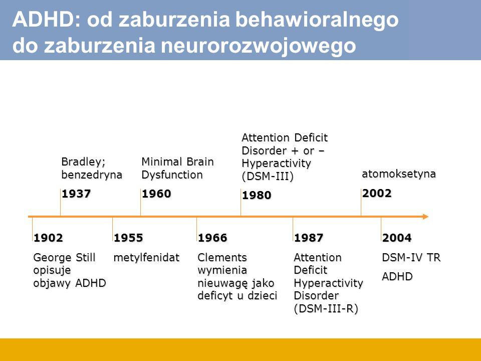 ADHD: od zaburzenia behawioralnego do zaburzenia neurorozwojowego1902 George Still opisuje objawy ADHD Bradley; benzedryna 1937 1955metylfenidat Minimal Brain Dysfunction 1960 1966 Clements wymienia nieuwagę jako deficyt u dzieci Attention Deficit Disorder + or – Hyperactivity (DSM-III) 1980 1987 Attention Deficit Hyperactivity Disorder (DSM-III-R) atomoksetyna2002 2004 DSM-IV TR ADHD