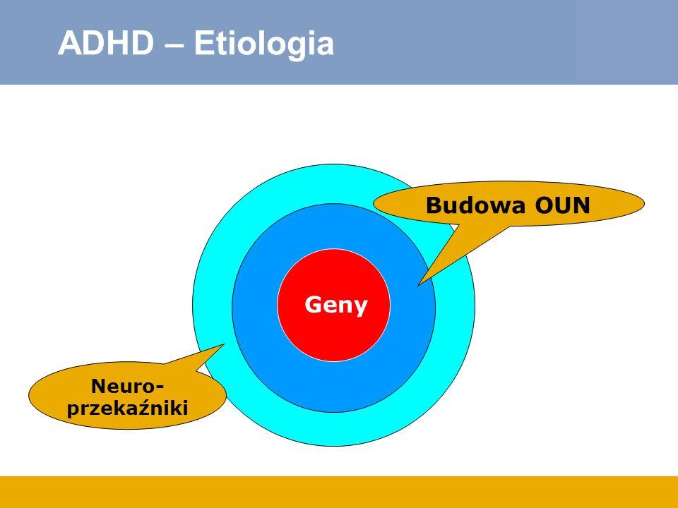 ADHD – Etiologia Neuro- przekaźniki Geny Budowa OUN