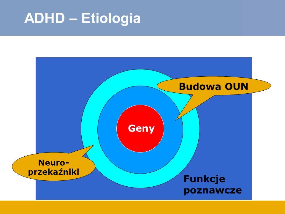 ADHD – Etiologia Funkcje poznawcze Neuro- przekaźniki Geny Budowa OUN