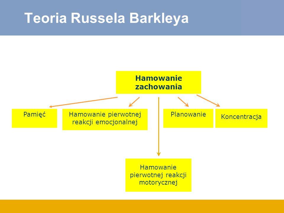 Teoria Russela Barkleya Hamowanie zachowania Pamięć Koncentracja Hamowanie pierwotnej reakcji emocjonalnej Planowanie Hamowanie pierwotnej reakcji motorycznej