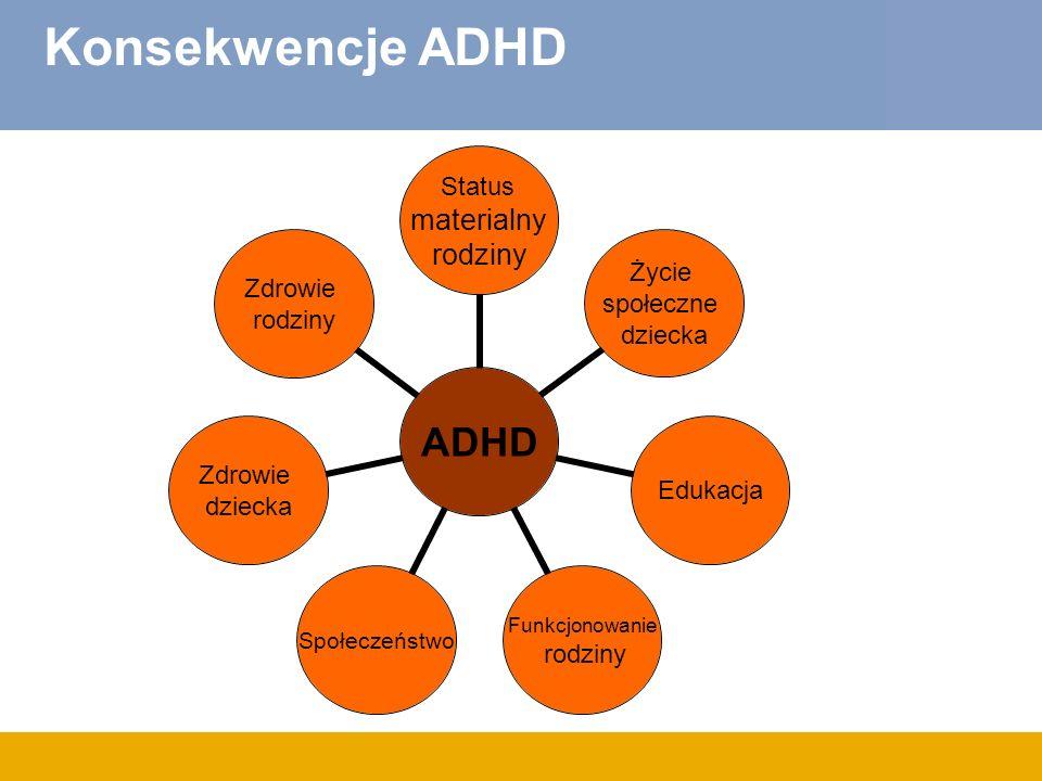 ADHD Status materialny rodziny Życie społeczne dziecka Edukacja Funkcjonowanie rodziny Społeczeństwo Zdrowie dziecka Zdrowie rodziny Konsekwencje ADHD