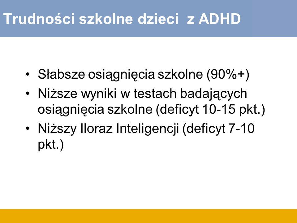 Trudności szkolne dzieci z ADHD Słabsze osiągnięcia szkolne (90%+) Niższe wyniki w testach badających osiągnięcia szkolne (deficyt 10-15 pkt.) Niższy Iloraz Inteligencji (deficyt 7-10 pkt.)