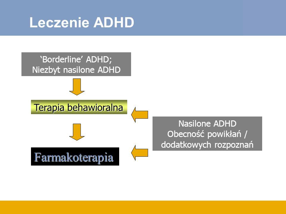 Leczenie ADHD Borderline ADHD; Niezbyt nasilone ADHD Farmakoterapia Terapia behawioralna Nasilone ADHD Obecność powikłań / dodatkowych rozpoznań