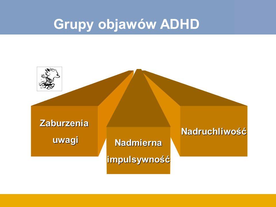 Obraz kliniczny ADHD Odmienny rozwój OUN Wpływśrodowiska ADHD – etiologia (3) UszkodzenieOUN