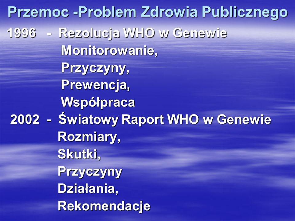 Przemoc -Problem Zdrowia Publicznego 1996 - Rezolucja WHO w Genewie Monitorowanie, Monitorowanie, Przyczyny, Przyczyny, Prewencja, Prewencja, Współpra