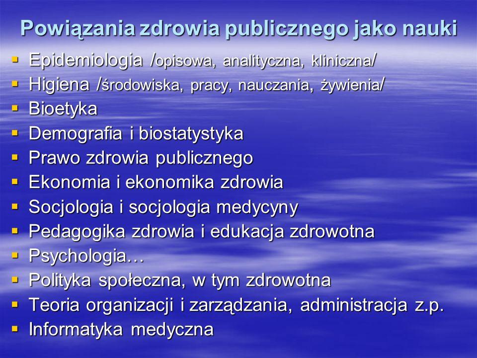 Powiązania zdrowia publicznego jako nauki Epidemiologia / opisowa, analityczna, kliniczna / Epidemiologia / opisowa, analityczna, kliniczna / Higiena