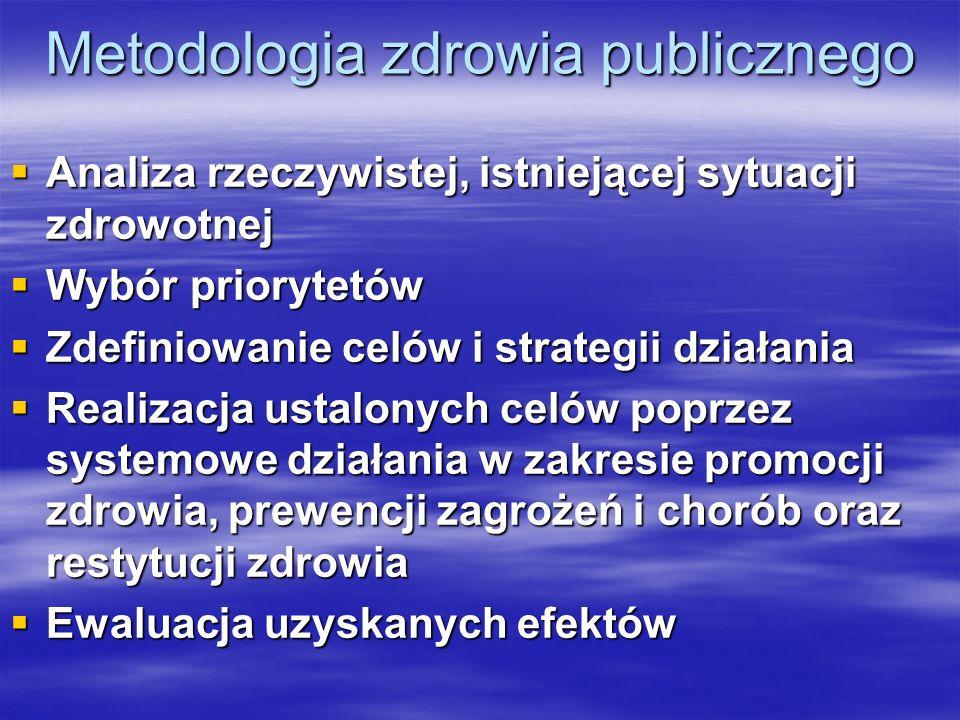 Metodologia zdrowia publicznego Analiza rzeczywistej, istniejącej sytuacji zdrowotnej Analiza rzeczywistej, istniejącej sytuacji zdrowotnej Wybór prio