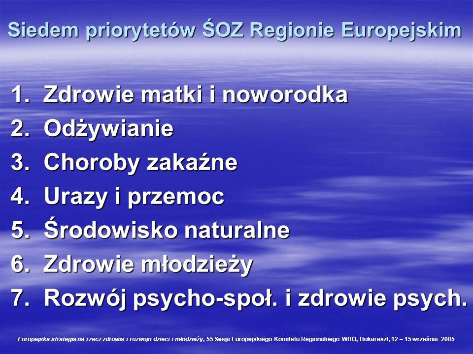Siedem priorytetów ŚOZ Regionie Europejskim 1. Zdrowie matki i noworodka 2. Odżywianie 3. Choroby zakaźne 4. Urazy i przemoc 5. Środowisko naturalne 6