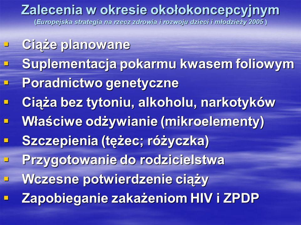 Zalecenia w okresie okołokoncepcyjnym (Europejska strategia na rzecz zdrowia i rozwoju dzieci i młodzieży 2005 ) Ciąże planowane Ciąże planowane Suple