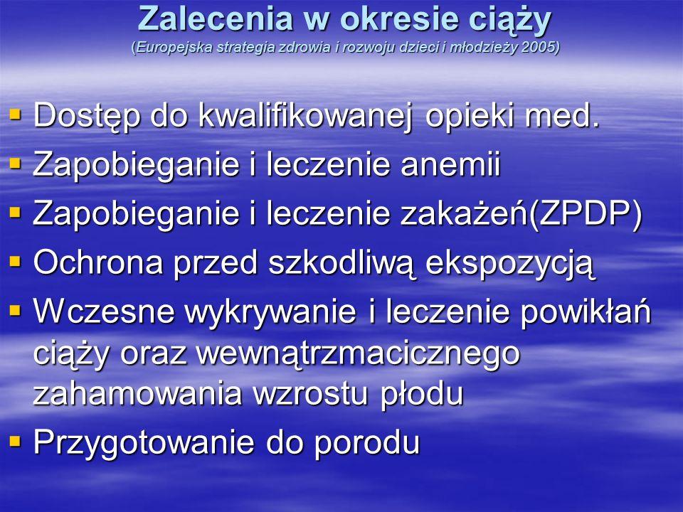 Zalecenia w okresie ciąży (Europejska strategia zdrowia i rozwoju dzieci i młodzieży 2005) Dostęp do kwalifikowanej opieki med. Dostęp do kwalifikowan