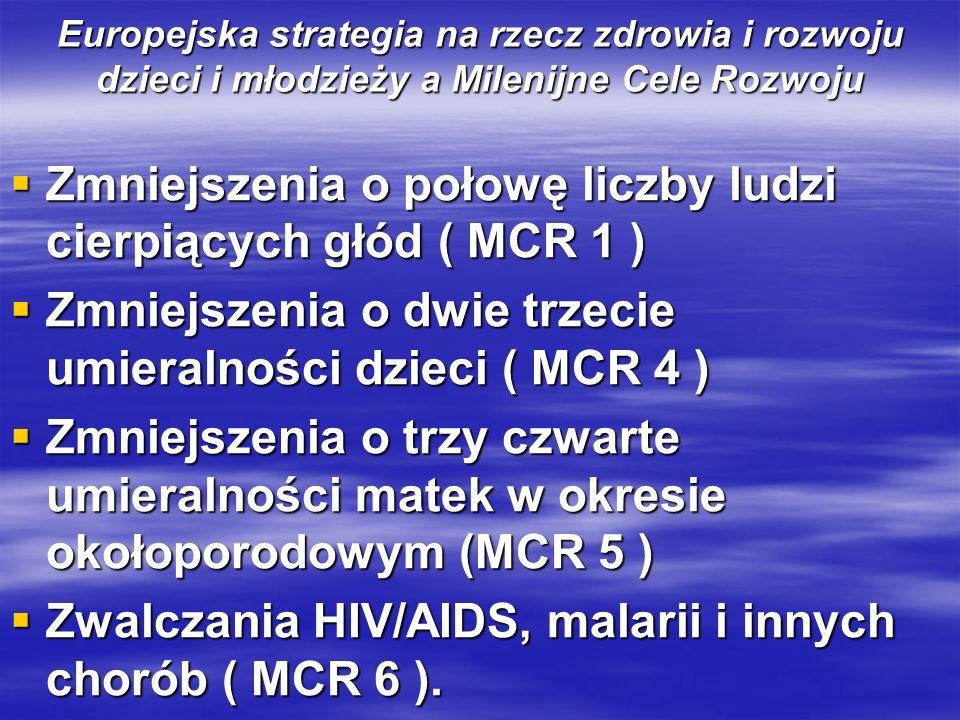 Zalecenia w okresie porodu (Europejska strategia na rzecz zdrowia i rozwoju dzieci i młodzieży 2005) Bezpieczny poród z udziałem wykwalifikowanego personelu Bezpieczny poród z udziałem wykwalifikowanego personelu Wczesne wykrywanie i leczenie powikłań płodowych Wczesne wykrywanie i leczenie powikłań płodowych Właściwa opieka nad noworodkiem i resuscytacja Właściwa opieka nad noworodkiem i resuscytacja Opieka położnicza w przypadku powikłań Opieka położnicza w przypadku powikłań Wczesny kontakt matka – dziecko i wczesne rozpoczęcie karmienia piersią Wczesny kontakt matka – dziecko i wczesne rozpoczęcie karmienia piersią Specjalistyczna opieka i leczenie noworodków z niską masą urodzeniową i n.