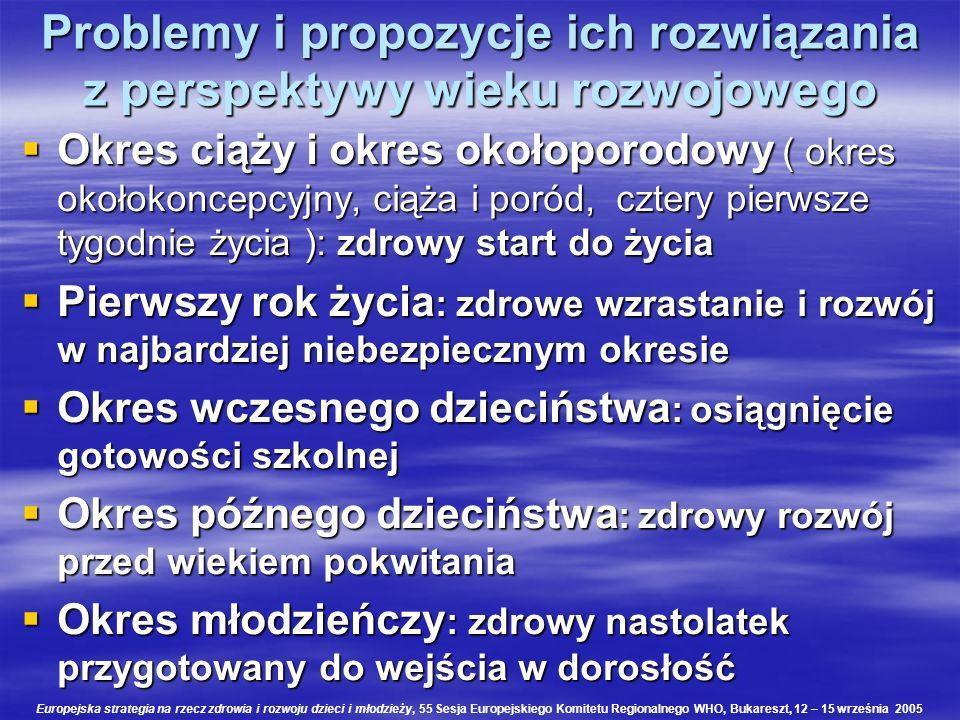 POLSKA DLA DZIECI 1.