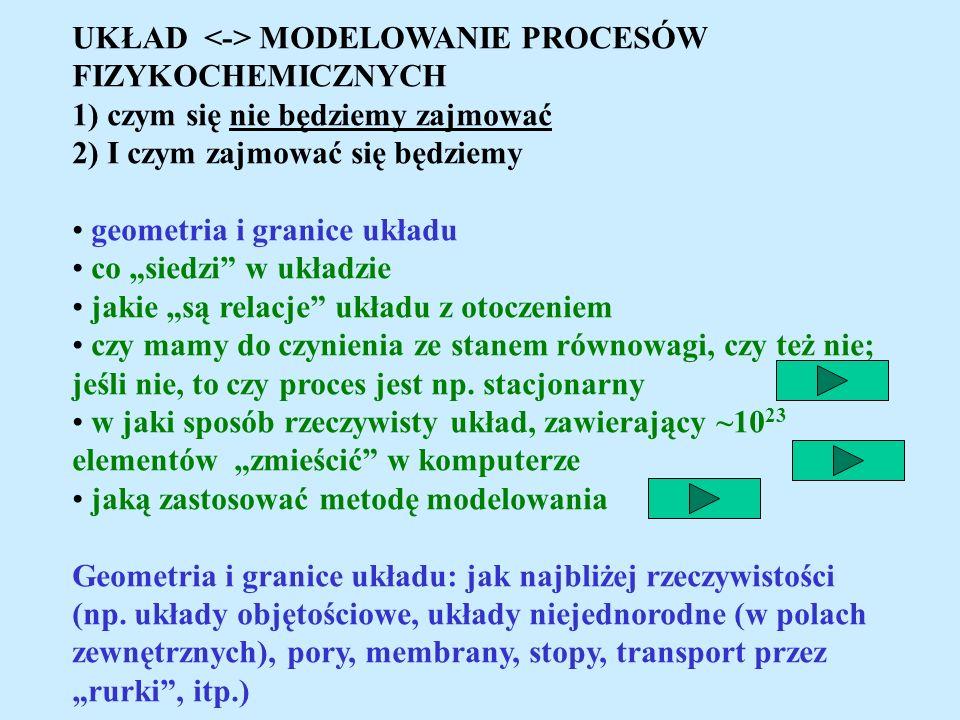 - + - + q+q+ q-q- q-q- q+q+ q - q + /r 1 r1r1 - + w modelu cząsteczli wody ładunek + może być umieszczony pomiedzy dwoma wodorami, w miejscu gdzie fizycznie nie ma żadnego atomu