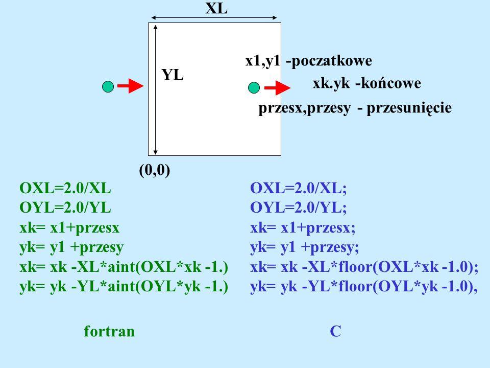 x1,y1 -poczatkowe przesx,przesy - przesunięcie OXL=2.0/XL OYL=2.0/YL xk= x1+przesx yk= y1 +przesy xk= xk -XL*aint(OXL*xk -1.) yk= yk -YL*aint(OYL*yk -1.) xk.yk -końcowe XL YL (0,0) OXL=2.0/XL; OYL=2.0/YL; xk= x1+przesx; yk= y1 +przesy; xk= xk -XL*floor(OXL*xk -1.0); yk= yk -YL*floor(OYL*yk -1.0), fortranC