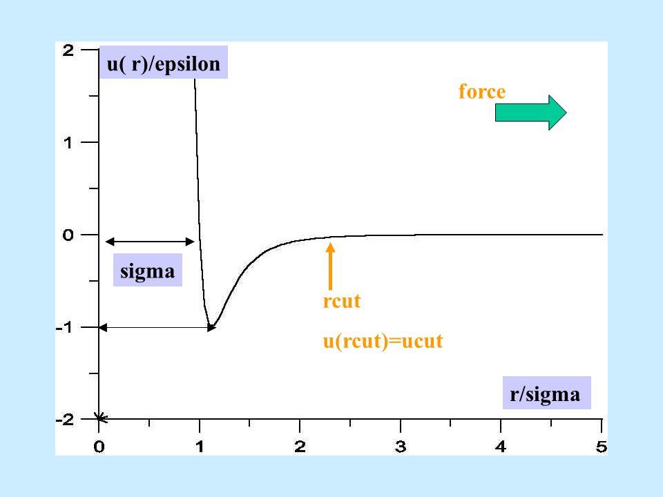r/sigma u( r)/epsilon sigma force rcut u(rcut)=ucut