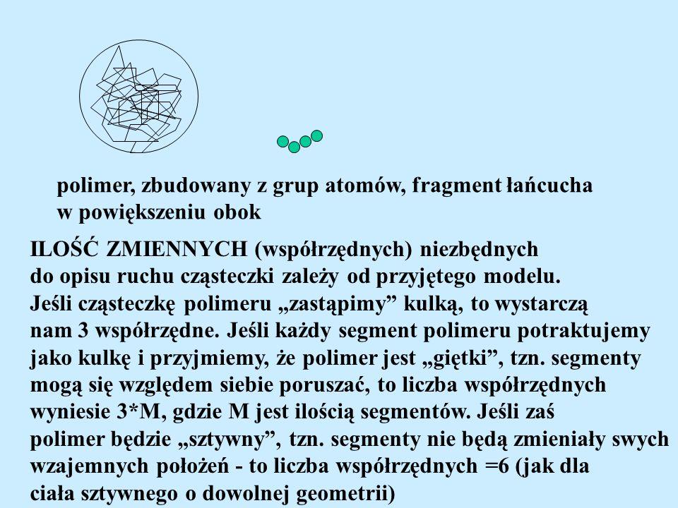 polimer, zbudowany z grup atomów, fragment łańcucha w powiększeniu obok ILOŚĆ ZMIENNYCH (współrzędnych) niezbędnych do opisu ruchu cząsteczki zależy od przyjętego modelu.
