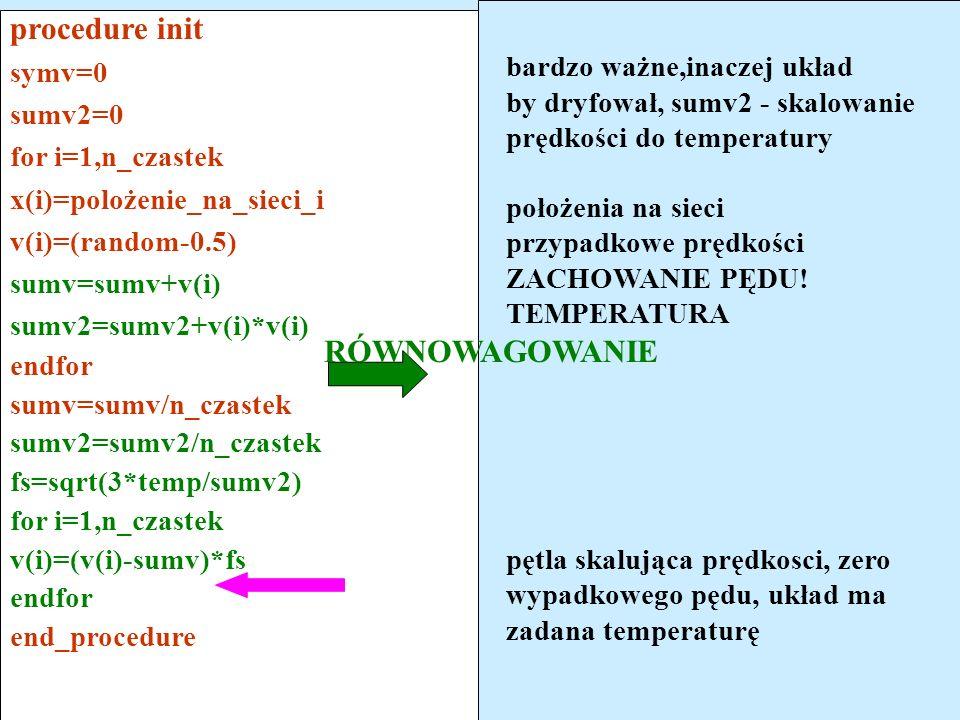 procedure init symv=0 sumv2=0 for i=1,n_czastek x(i)=polożenie_na_sieci_i v(i)=(random-0.5) sumv=sumv+v(i) sumv2=sumv2+v(i)*v(i) endfor sumv=sumv/n_czastek sumv2=sumv2/n_czastek fs=sqrt(3*temp/sumv2) for i=1,n_czastek v(i)=(v(i)-sumv)*fs endfor end_procedure bardzo ważne,inaczej układ by dryfował, sumv2 - skalowanie prędkości do temperatury położenia na sieci przypadkowe prędkości ZACHOWANIE PĘDU.