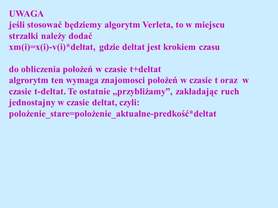 UWAGA jeśli stosować będziemy algorytm Verleta, to w miejscu strzałki należy dodać xm(i)=x(i)-v(i)*deltat, gdzie deltat jest krokiem czasu do obliczenia położeń w czasie t+deltat algrorytm ten wymaga znajomosci położeń w czasie t oraz w czasie t-deltat.