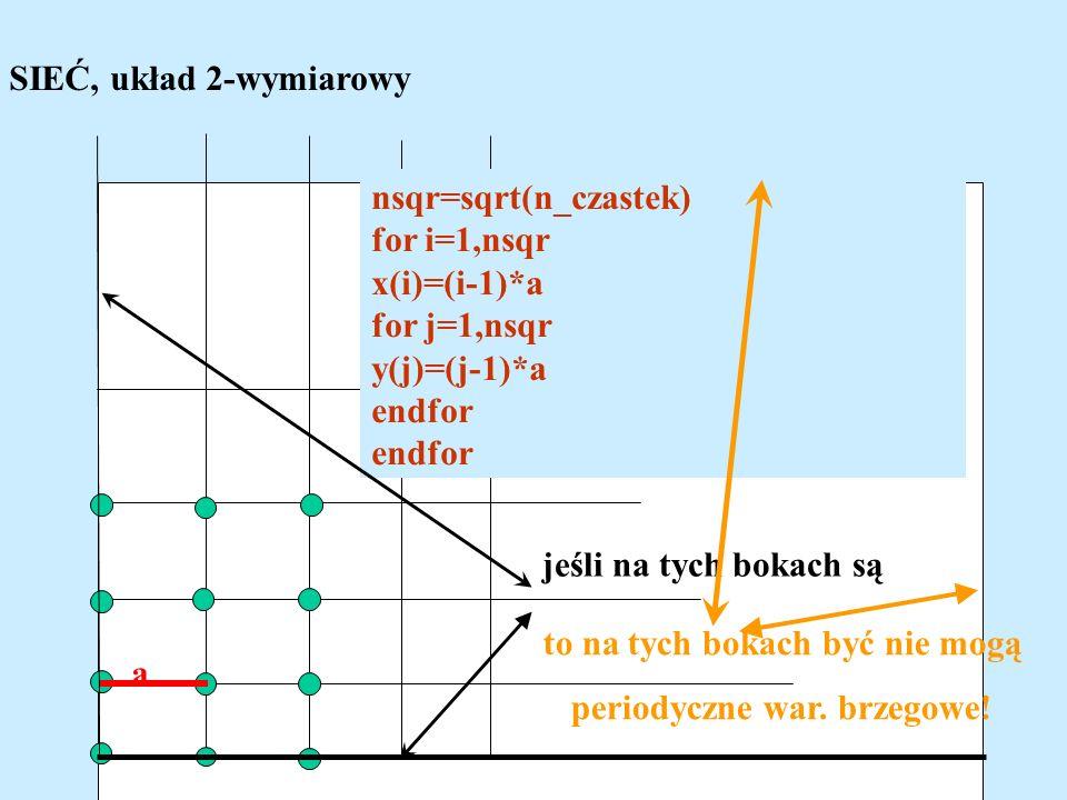 SIEĆ, układ 2-wymiarowy a nsqr=sqrt(n_czastek) for i=1,nsqr x(i)=(i-1)*a for j=1,nsqr y(j)=(j-1)*a endfor jeśli na tych bokach są to na tych bokach być nie mogą periodyczne war.