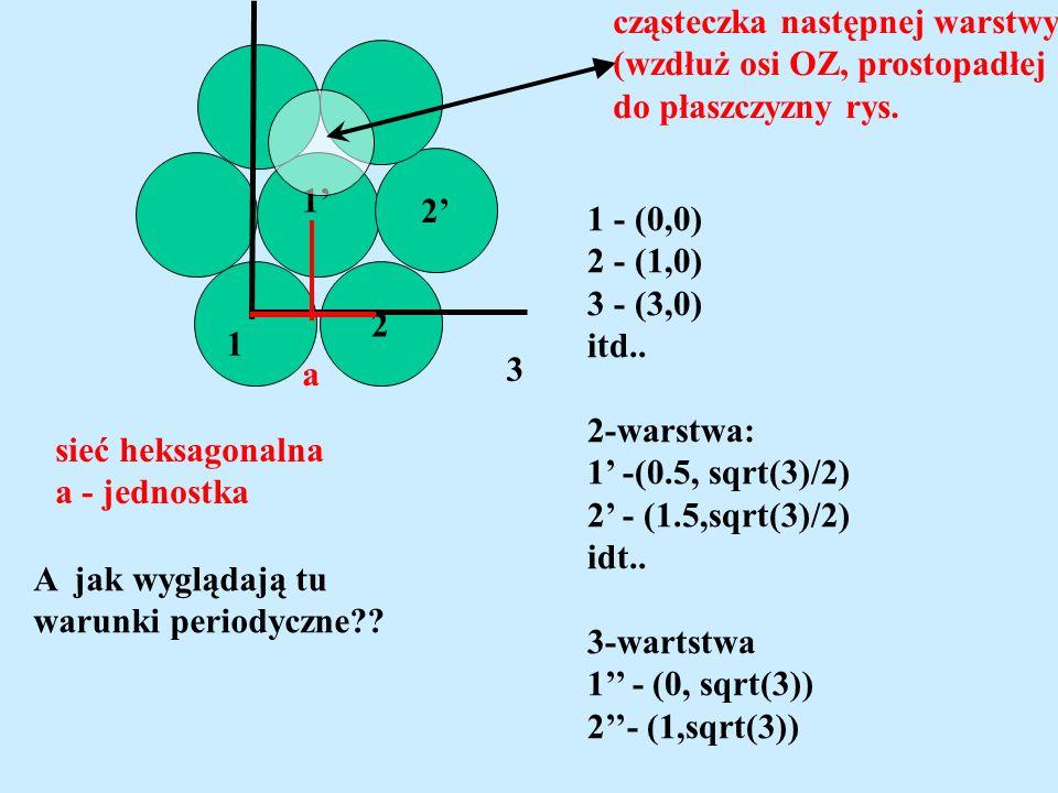2 2 a 1 1 - (0,0) 2 - (1,0) 3 - (3,0) itd.. 2-warstwa: 1 -(0.5, sqrt(3)/2) 2 - (1.5,sqrt(3)/2) idt.. 3-wartstwa 1 - (0, sqrt(3)) 2- (1,sqrt(3)) 3 1 si