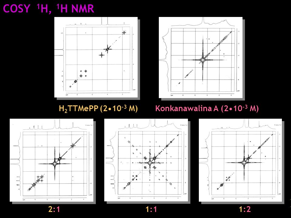 10 11 H 2 TTMePP (210 -3 M)Konkanawalina A (210 -3 M) 1:12:11:2 COSY 1 H, 1 H NMR