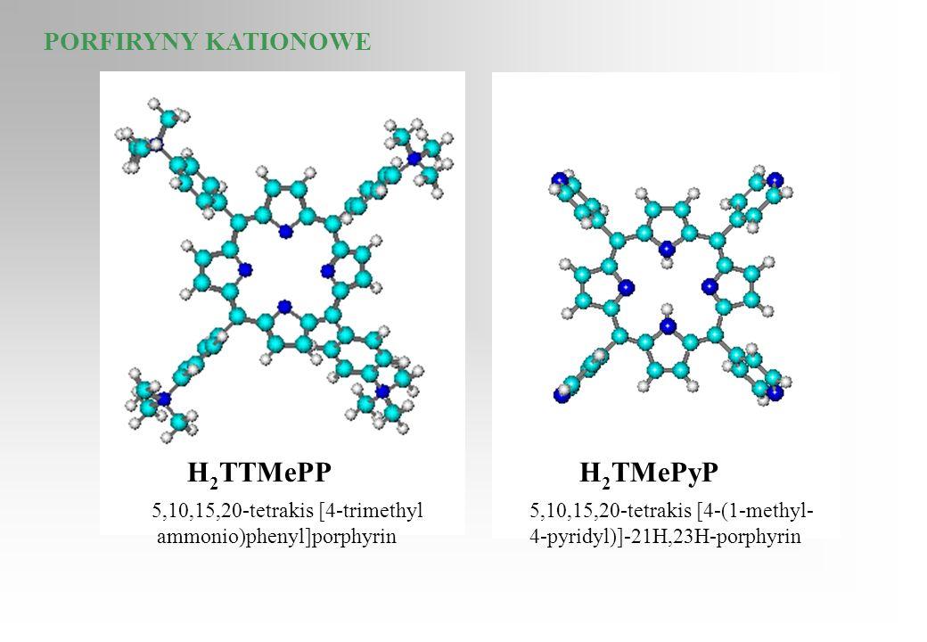 H 2 TTMePP H 2 TMePyP PORFIRYNY KATIONOWE 5,10,15,20-tetrakis [4-trimethyl ammonio)phenyl]porphyrin 5,10,15,20-tetrakis [4-(1-methyl- 4-pyridyl)]-21H,