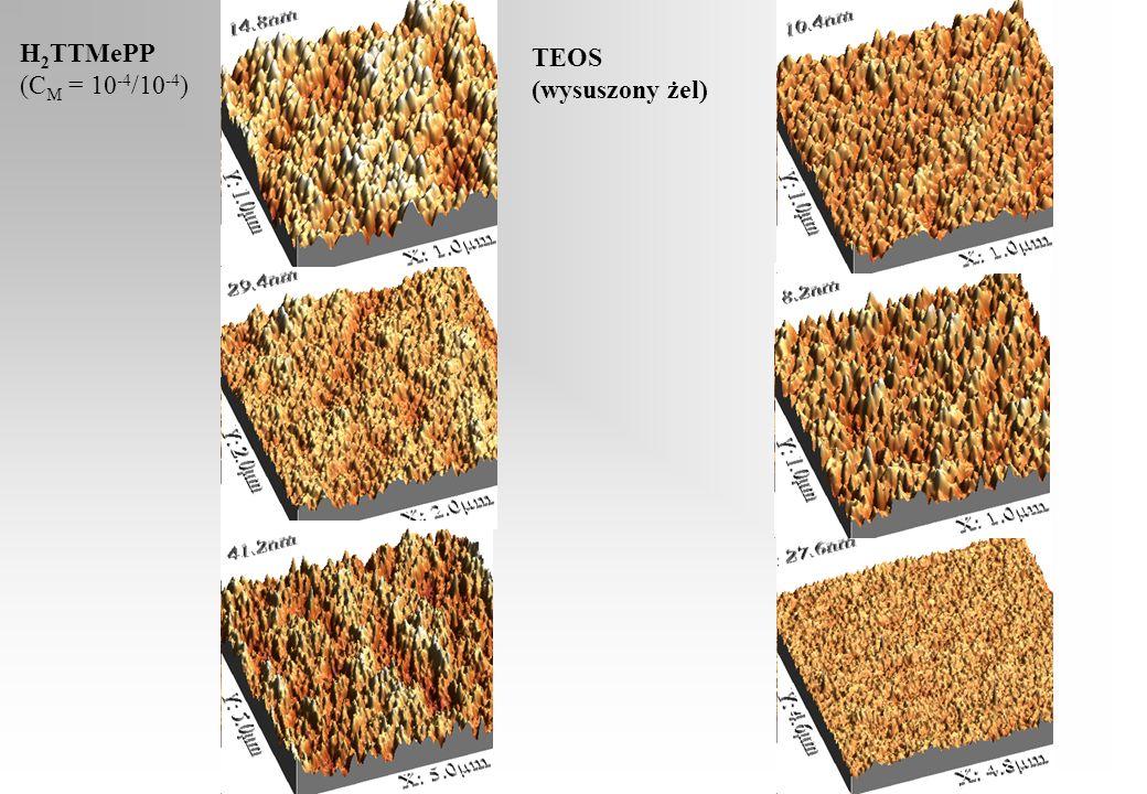 H 2 TTMePP (C M = 10 -4 /10 -4 ) TEOS (wysuszony żel)