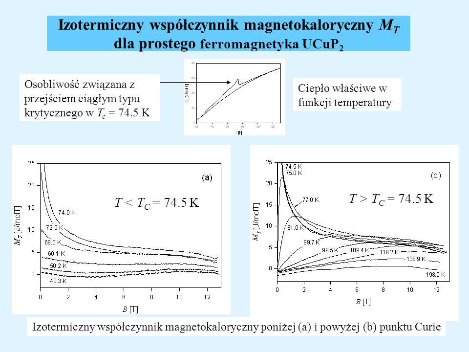 Izotermiczny współczynnik magnetokaloryczny M T dla prostego ferromagnetyka UCuP 2 T < T C = 74.5 K T > T C = 74.5 K Izotermiczny współczynnik magneto