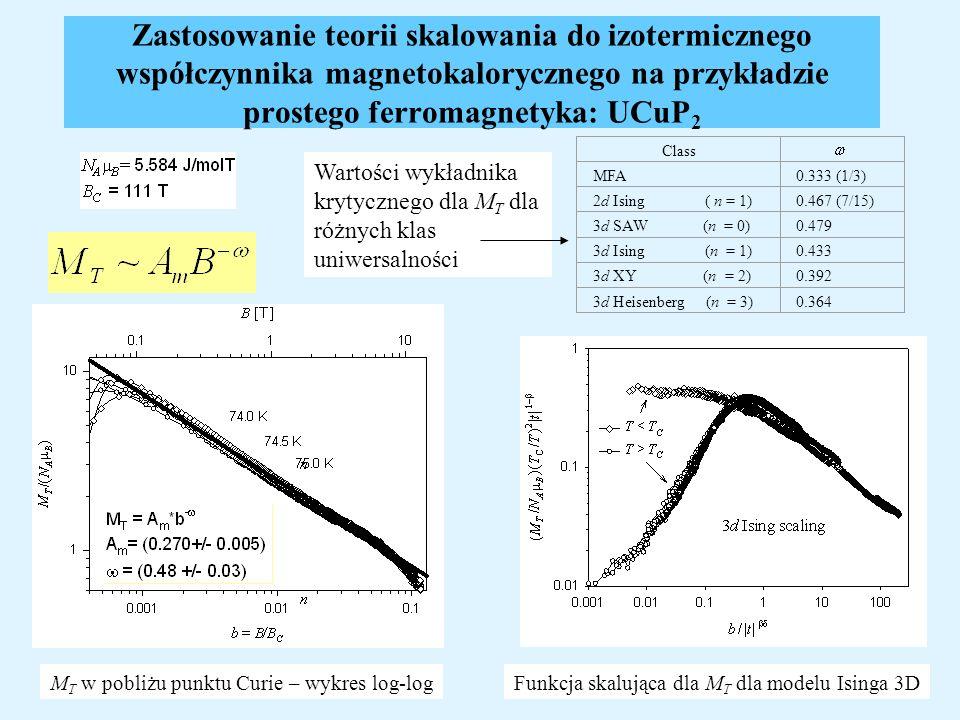 Zastosowanie teorii skalowania do izotermicznego współczynnika magnetokalorycznego na przykładzie prostego ferromagnetyka: UCuP 2 M T w pobliżu punktu