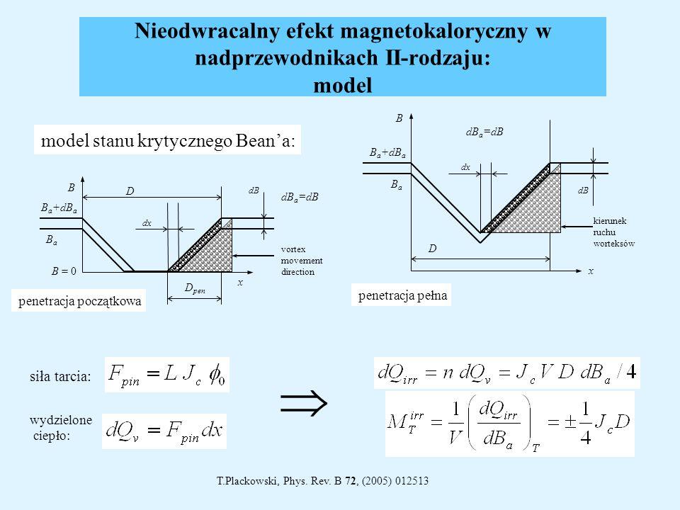 Nieodwracalny efekt magnetokaloryczny w nadprzewodnikach II-rodzaju: model x B dx dB a =dB BaBa dB B a +dB a D kierunek ruchu worteksów model stanu kr