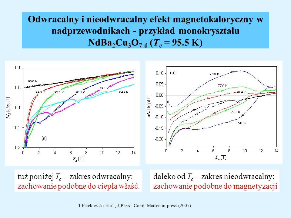 Odwracalny i nieodwracalny efekt magnetokaloryczny w nadprzewodnikach - przykład monokryształu NdBa 2 Cu 3 O 7-d (T c = 95.5 K) tuż poniżej T c – zakr