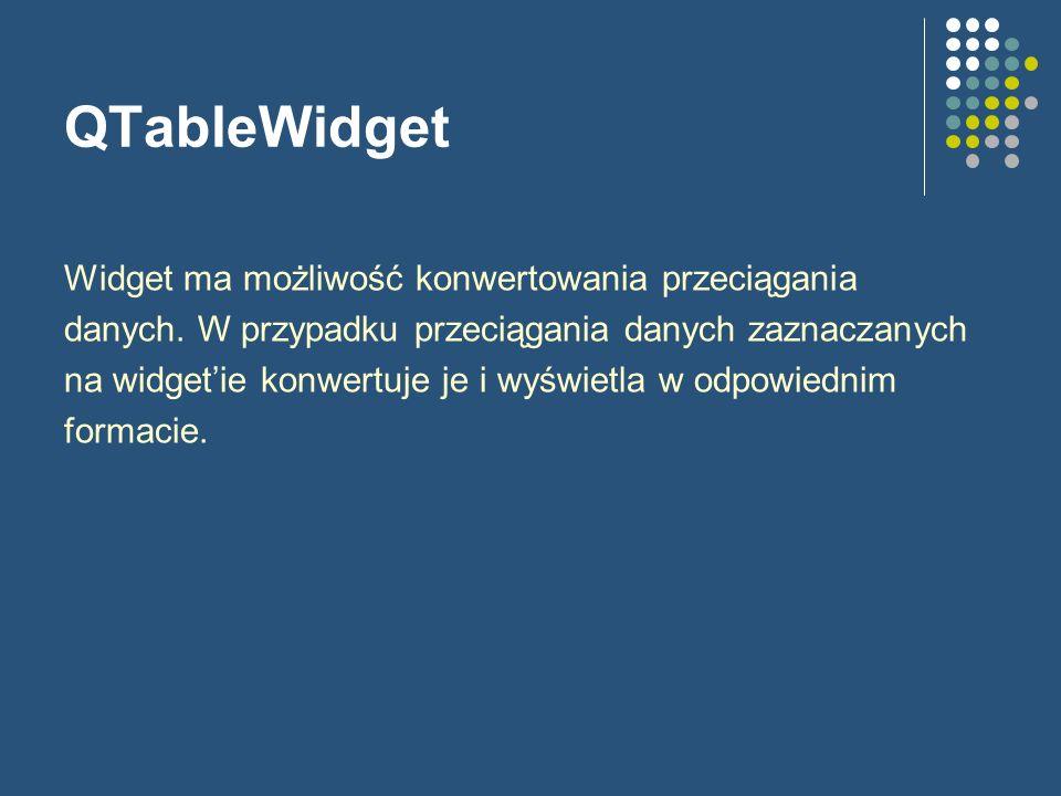 QTableWidget Widget ma możliwość konwertowania przeciągania danych. W przypadku przeciągania danych zaznaczanych na widgetie konwertuje je i wyświetla