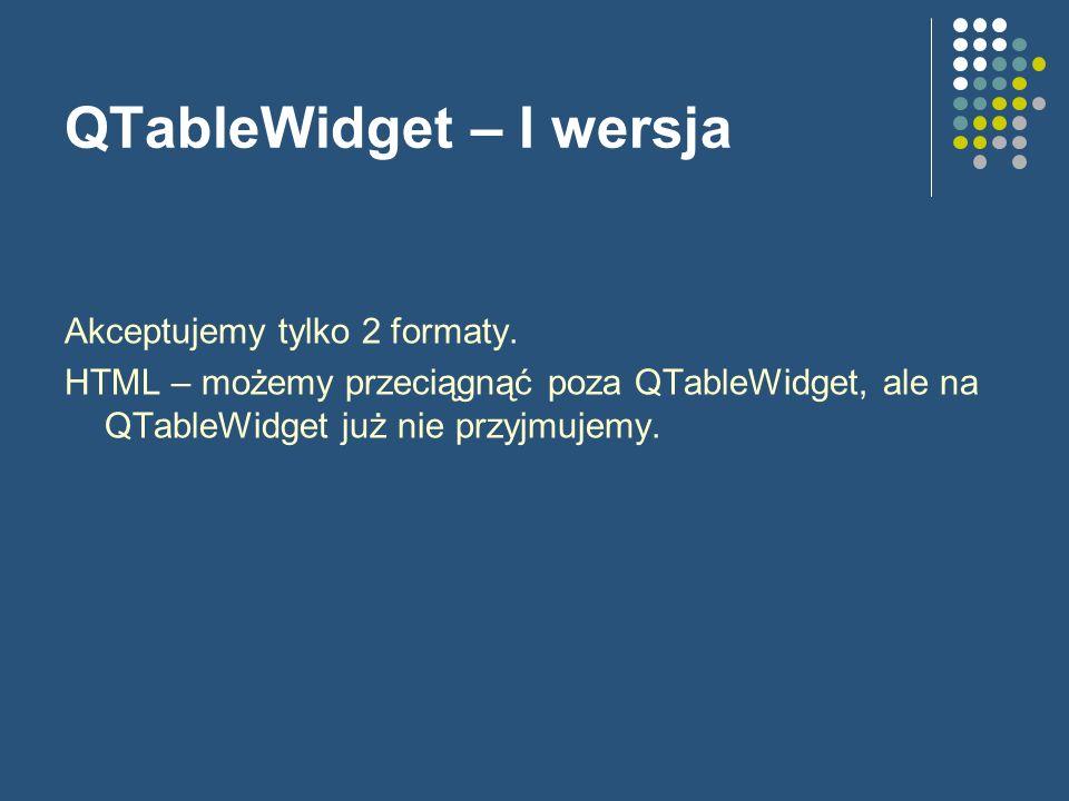 QTableWidget – I wersja Akceptujemy tylko 2 formaty. HTML – możemy przeciągnąć poza QTableWidget, ale na QTableWidget już nie przyjmujemy.