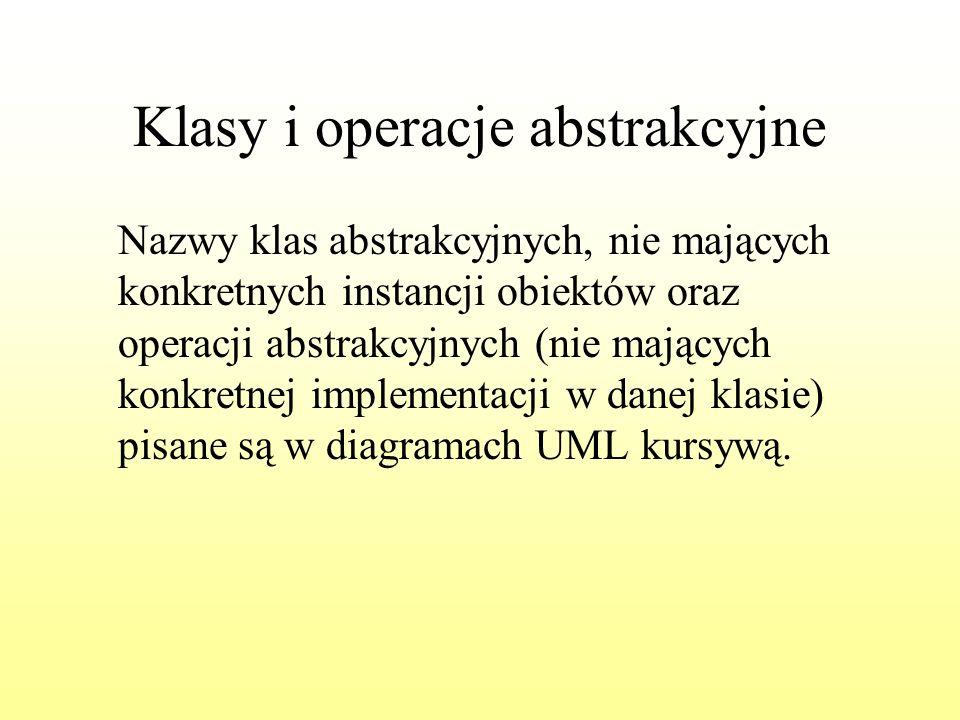 Klasy i operacje abstrakcyjne Nazwy klas abstrakcyjnych, nie mających konkretnych instancji obiektów oraz operacji abstrakcyjnych (nie mających konkre