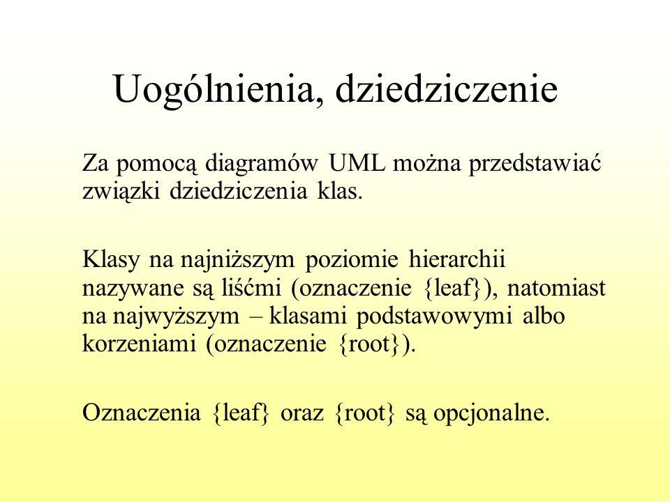 Uogólnienia, dziedziczenie Za pomocą diagramów UML można przedstawiać związki dziedziczenia klas. Klasy na najniższym poziomie hierarchii nazywane są