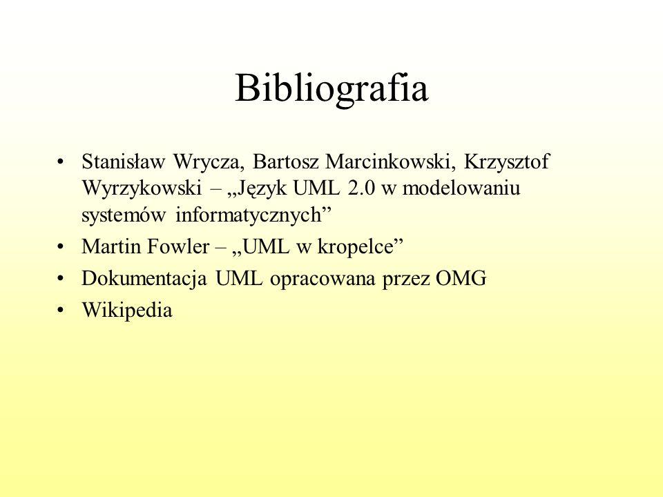 Bibliografia Stanisław Wrycza, Bartosz Marcinkowski, Krzysztof Wyrzykowski – Język UML 2.0 w modelowaniu systemów informatycznych Martin Fowler – UML