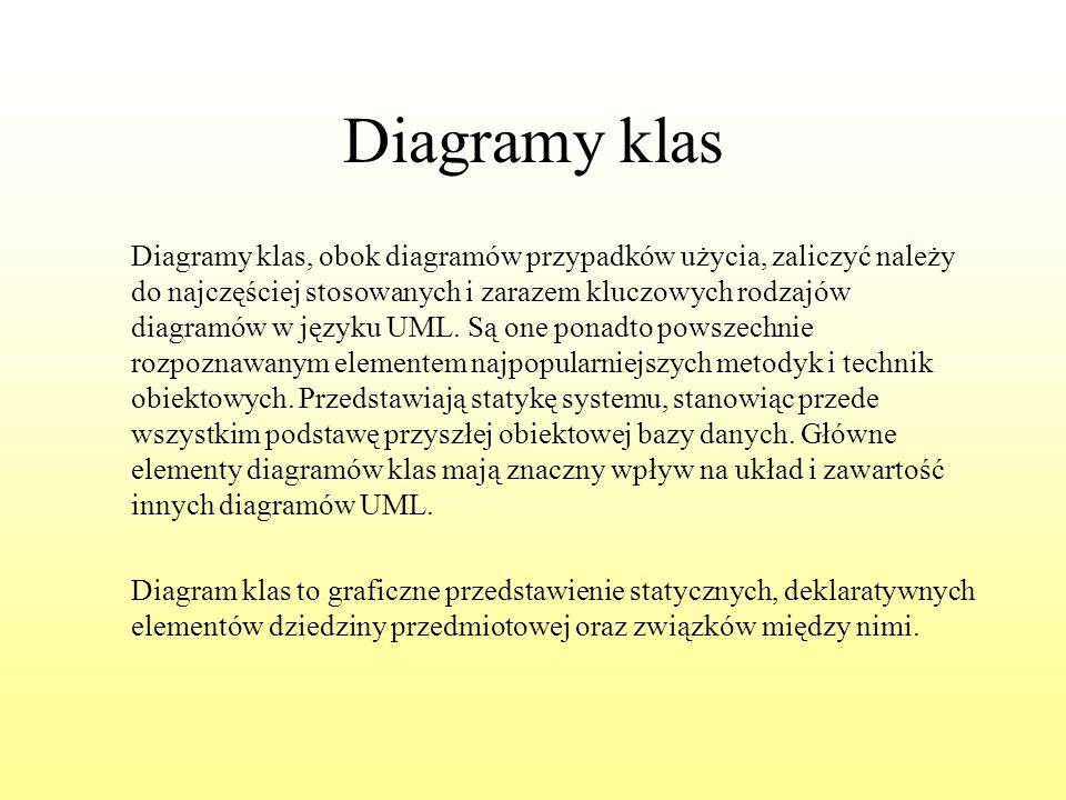 Diagramy klas Diagramy klas, obok diagramów przypadków użycia, zaliczyć należy do najczęściej stosowanych i zarazem kluczowych rodzajów diagramów w ję