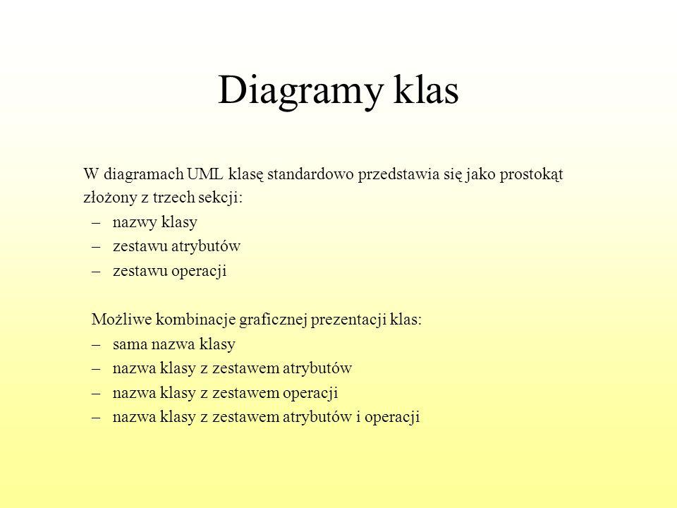 Diagramy klas W diagramach UML klasę standardowo przedstawia się jako prostokąt złożony z trzech sekcji: –nazwy klasy –zestawu atrybutów –zestawu oper