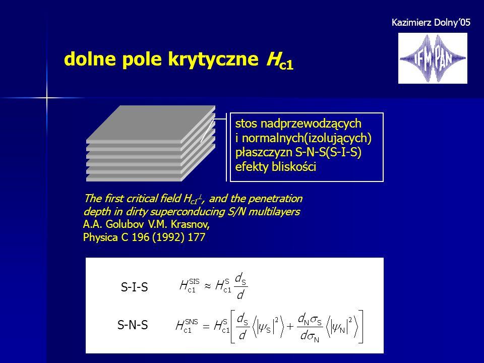 Kazimierz Dolny05 dolne pole krytyczne H c1 stos nadprzewodzących i normalnych(izolujących) płaszczyzn S-N-S(S-I-S) efekty bliskości The first critica
