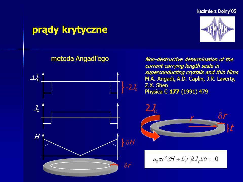 Kazimierz Dolny05 prądy krytyczne metoda Angadiego H r -2J c H JcJc J c r 2Jc2Jc r t Non-destructive determination of the current-carrying length scal