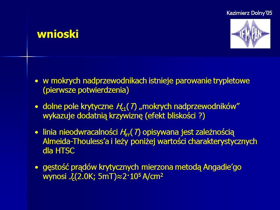 Kazimierz Dolny05 wnioski w mokrych nadprzewodnikach istnieje parowanie trypletowe (pierwsze potwierdzenia) dolne pole krytyczne H c1 (T) mokrych nadp