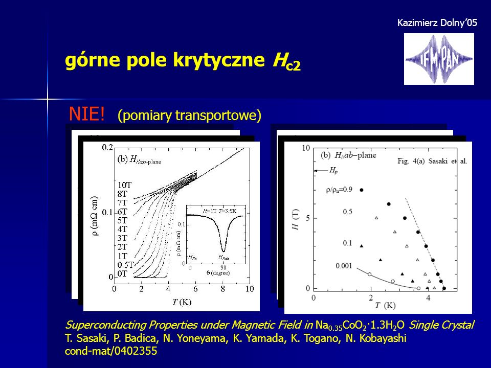 Kazimierz Dolny05 prądy krytyczne metoda Angadiego H r -2J c H JcJc J c r 2Jc2Jc r t Non-destructive determination of the current-carrying length scale in superconducting crystals and thin films M.A.