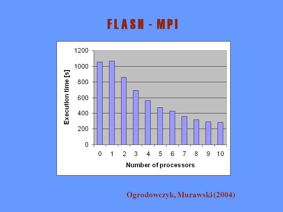 FLASH - HDF
