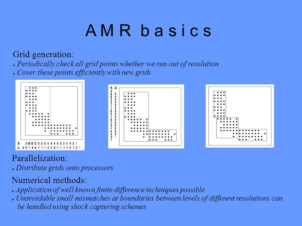 A M R b a s i c s Effective methods work on regular grids Cover integration with coarse grid Add new levels with finer grid spacing as necessary Sub stepping in time