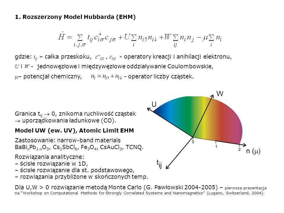 1. Rozszerzony Model Hubbarda (EHM) gdzie: t ij – całka przeskoku, c + i, c i - operatory kreacji i anihilacji elektronu, U i W - jednowęzłowe i międz