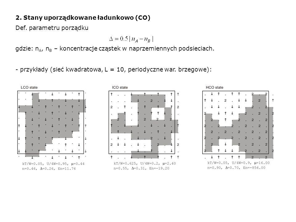 2. Stany uporządkowane ładunkowo (CO) Def. parametru porządku gdzie: n A, n B – koncentracje cząstek w naprzemiennych podsieciach. - przykłady (sieć k