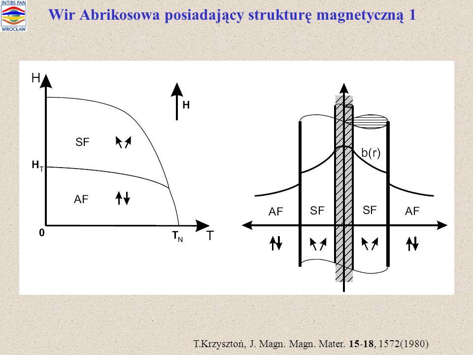 Wir Abrikosowa posiadający strukturę magnetyczną 1 T.Krzysztoń, J. Magn. Magn. Mater. 15-18, 1572(1980)