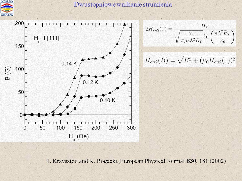Dwustopniowe wnikanie strumienia T. Krzysztoń and K. Rogacki, European Physical Journal B30, 181 (2002)